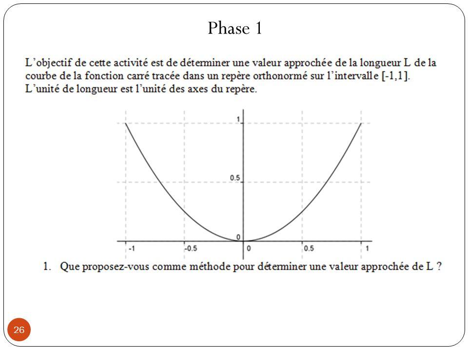 Phase 1 On attend ici que les élèves estiment la longueur de L par le calcul de la somme de longueurs de segments.