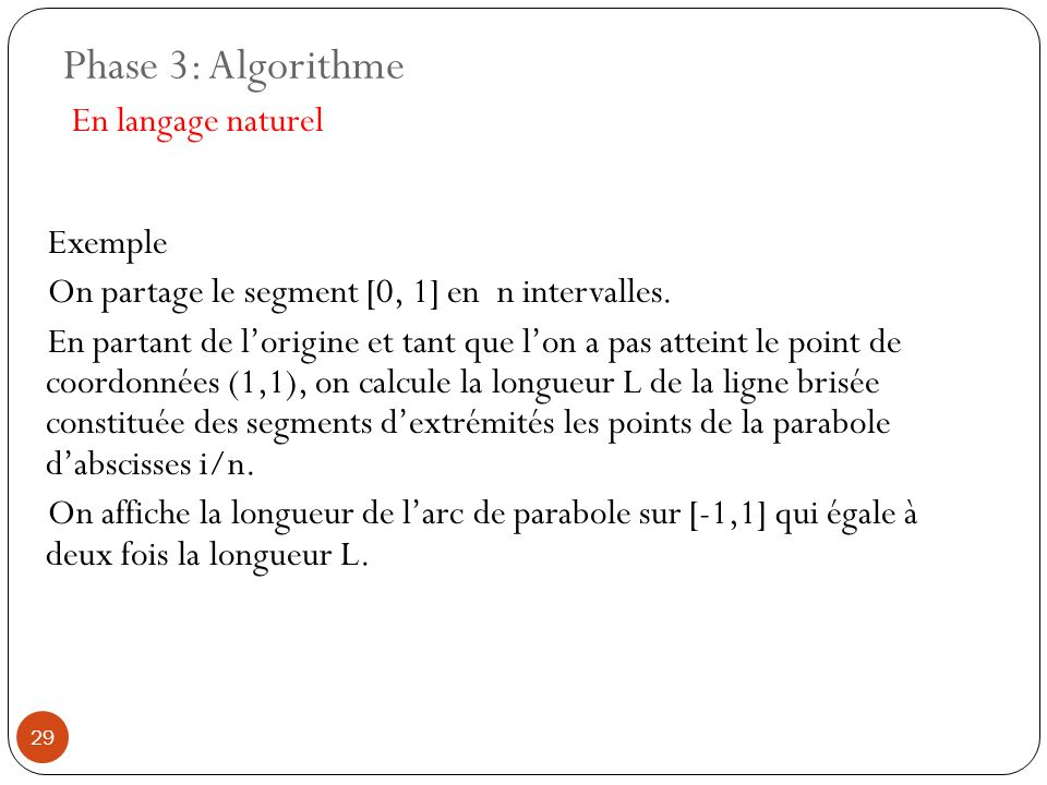 Phase 3: Algorithme En langage naturel Exemple