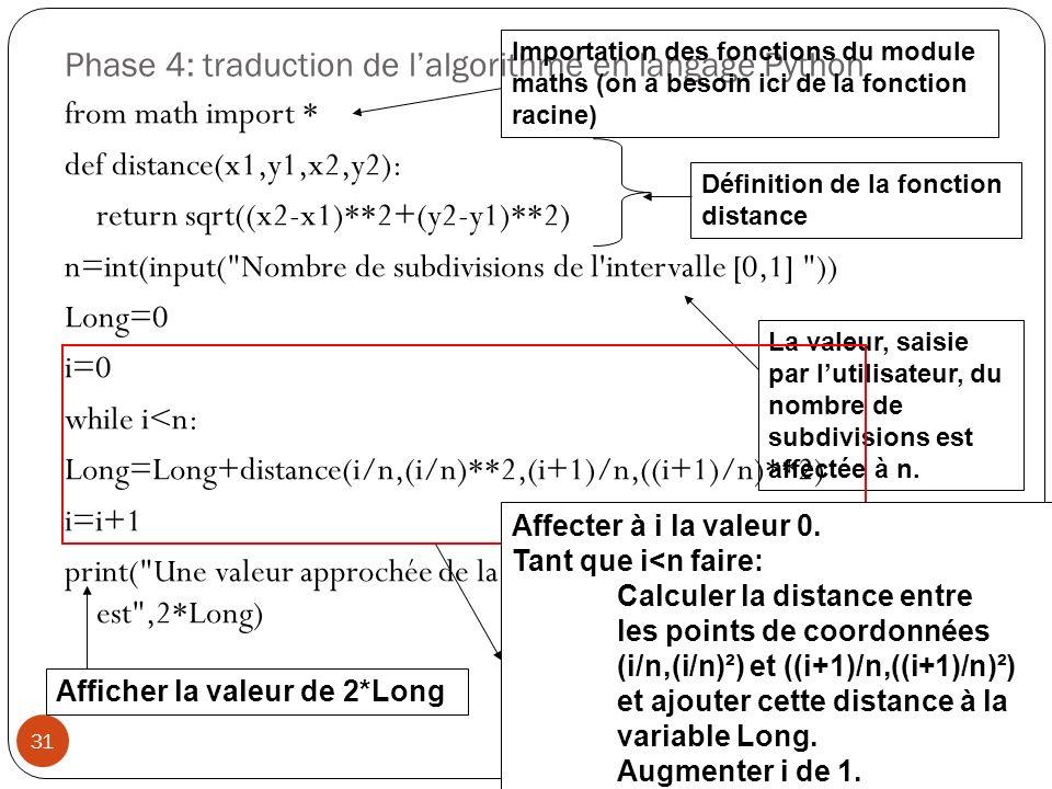 Phase 4: traduction de l'algorithme en langage Python