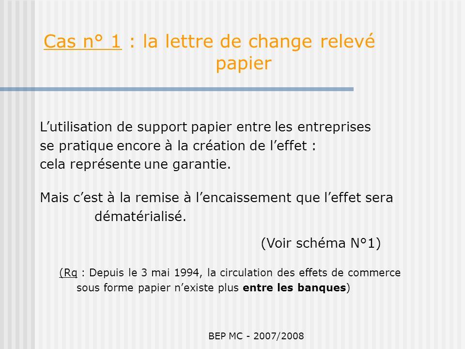 Cas n° 1 : la lettre de change relevé papier