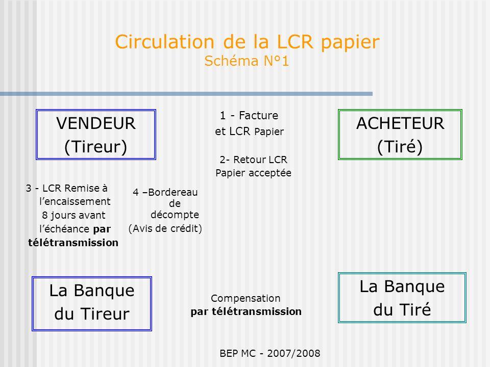 Circulation de la LCR papier Schéma N°1