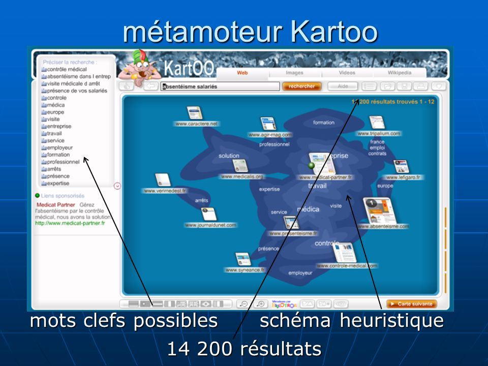 métamoteur Kartoo mots clefs possibles schéma heuristique