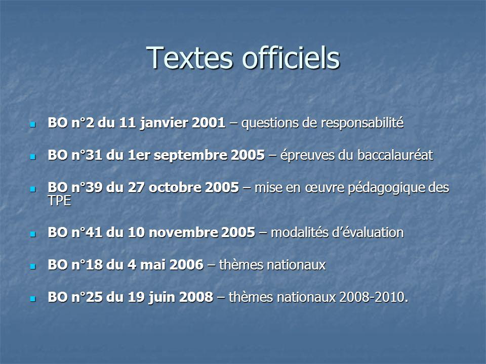 Textes officiels BO n°2 du 11 janvier 2001 – questions de responsabilité. BO n°31 du 1er septembre 2005 – épreuves du baccalauréat.