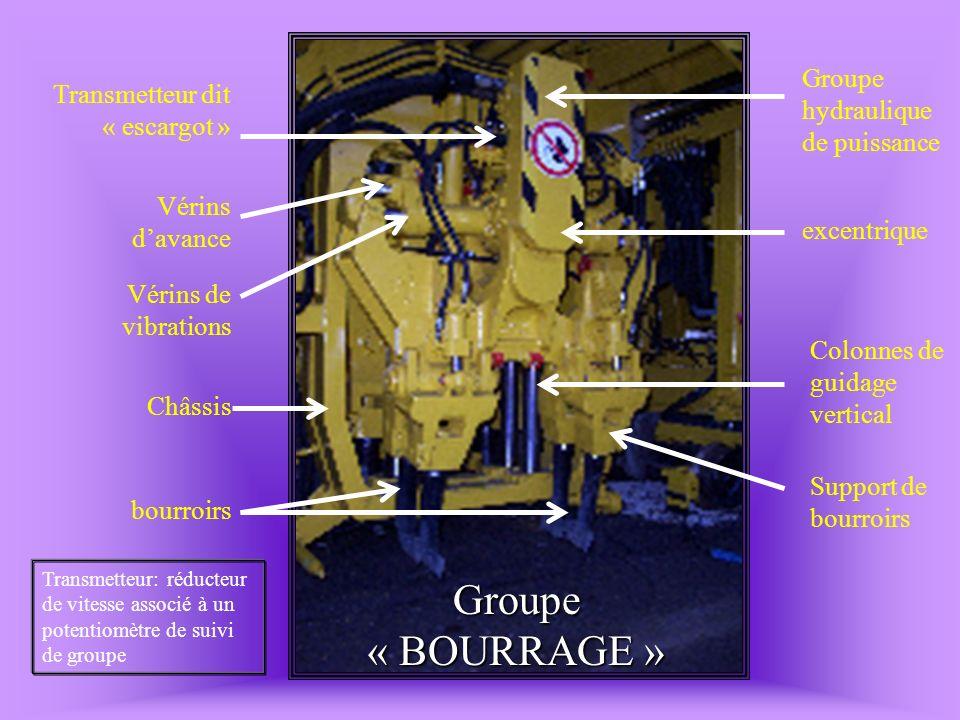 Groupe « BOURRAGE » Groupe hydraulique de puissance