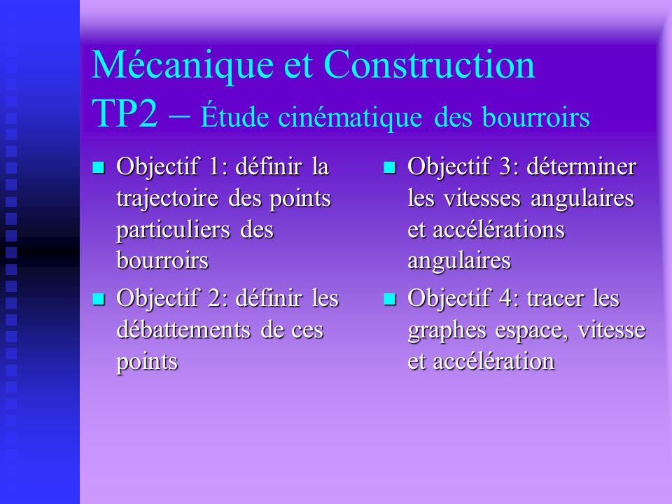 Mécanique et Construction TP2 – Étude cinématique des bourroirs