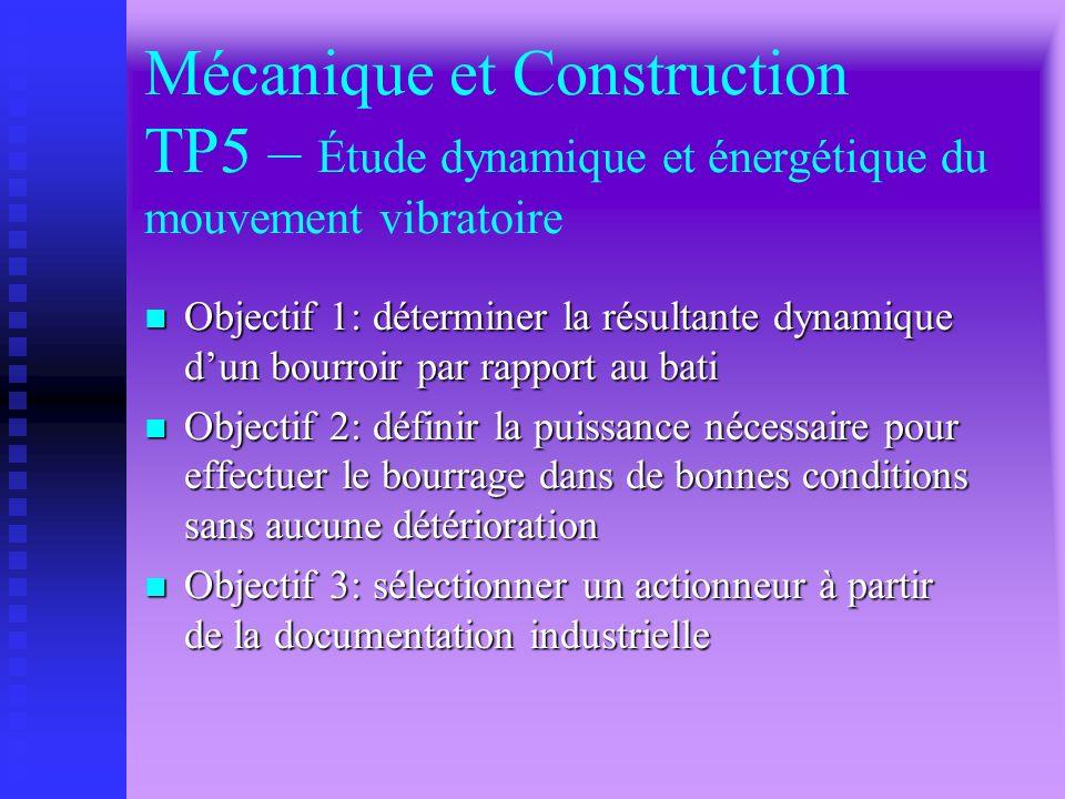 Mécanique et Construction TP5 – Étude dynamique et énergétique du mouvement vibratoire