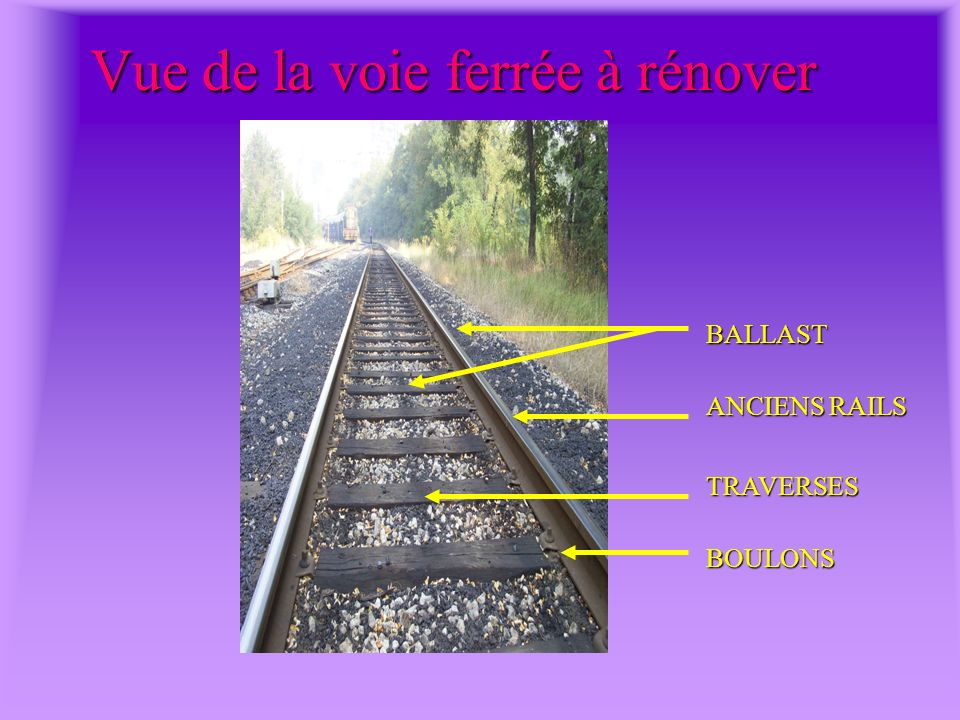 Vue de la voie ferrée à rénover