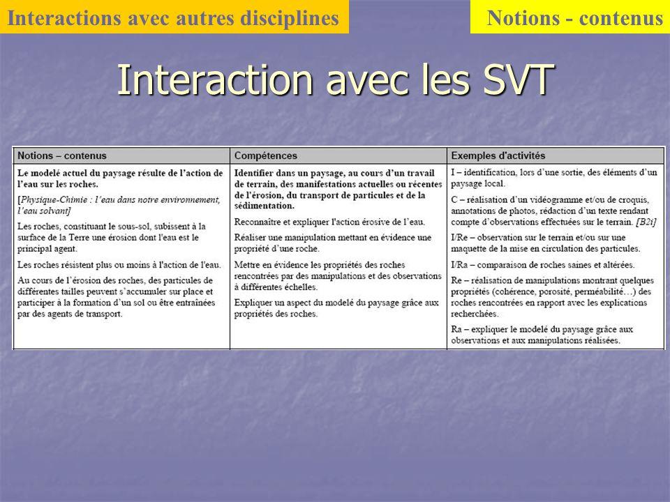 Interaction avec les SVT