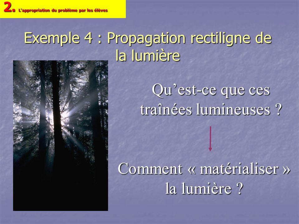 Exemple 4 : Propagation rectiligne de la lumière