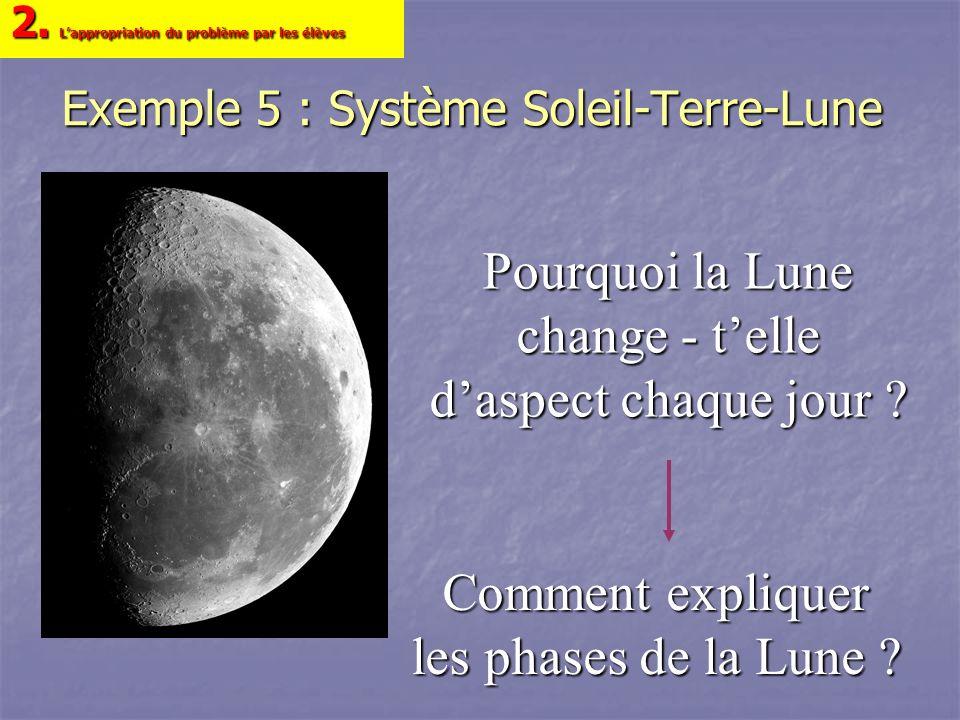 Exemple 5 : Système Soleil-Terre-Lune