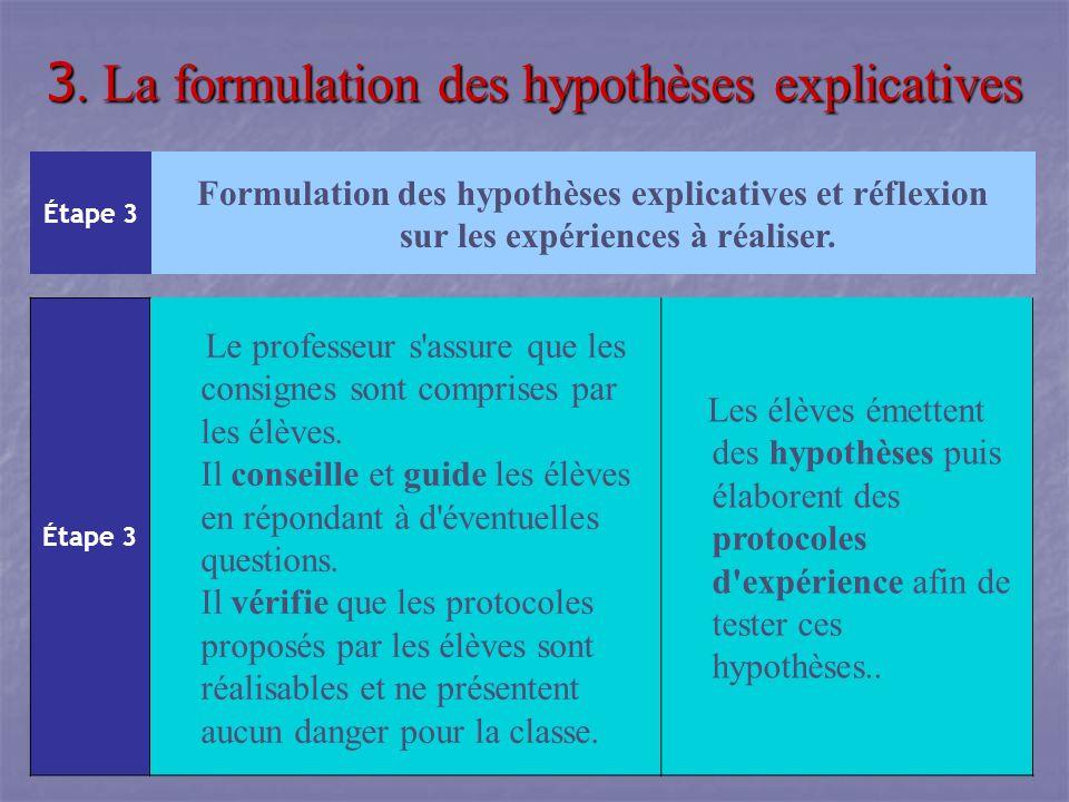 3. La formulation des hypothèses explicatives
