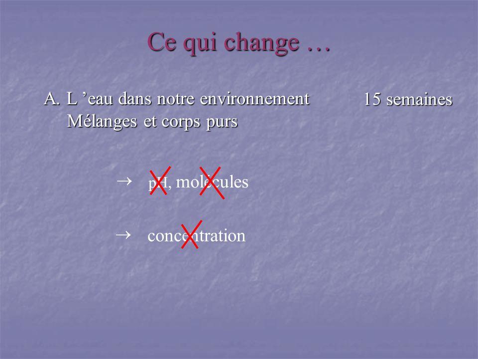 Ce qui change … A. L 'eau dans notre environnement Mélanges et corps purs. 15 semaines.  pH, molécules.