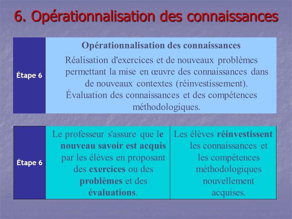 6. Opérationnalisation des connaissances