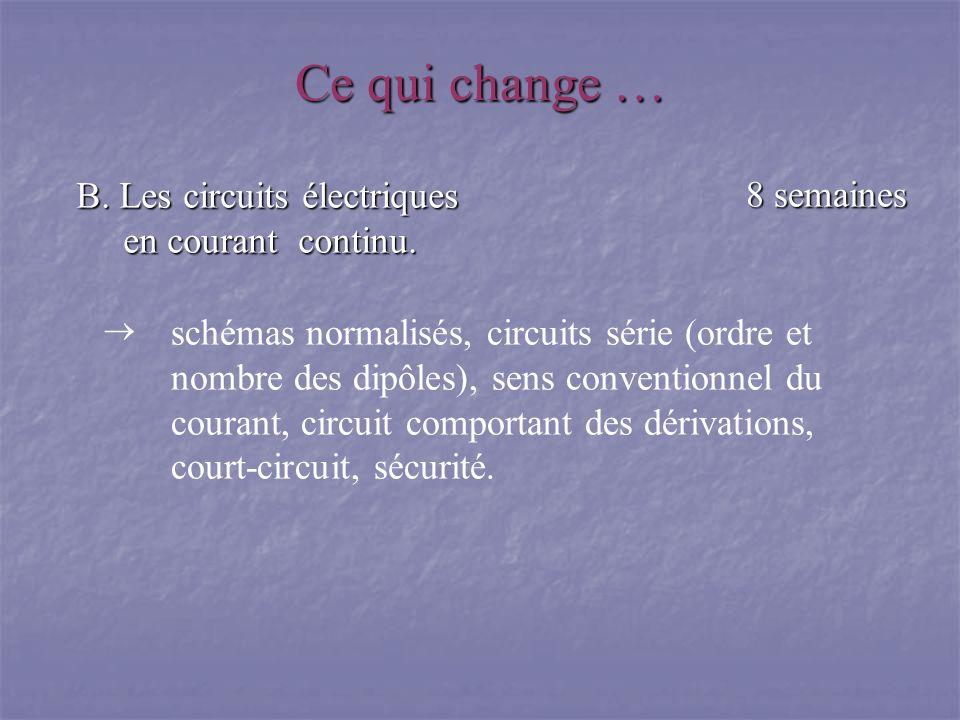 Ce qui change … B. Les circuits électriques en courant continu.