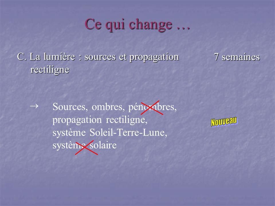 Ce qui change … C. La lumière : sources et propagation rectiligne. 7 semaines. 