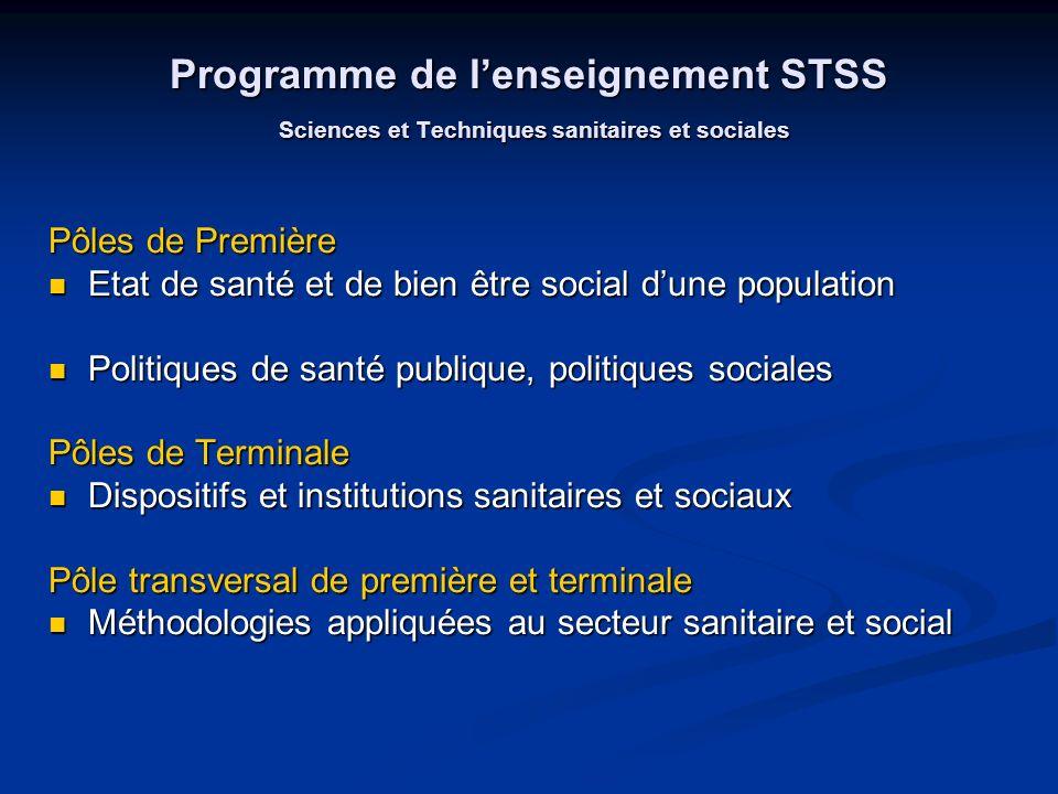 Programme de l'enseignement STSS Sciences et Techniques sanitaires et sociales