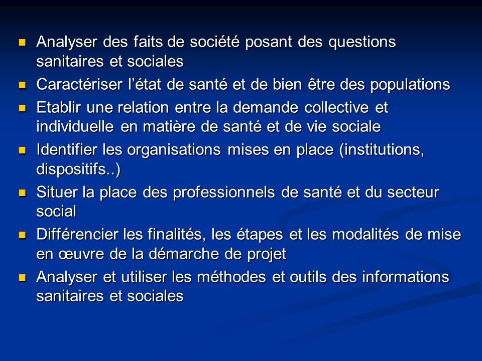 Analyser des faits de société posant des questions sanitaires et sociales