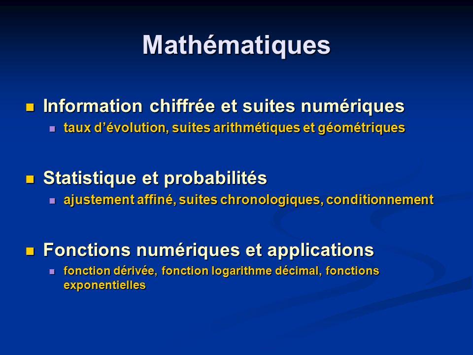 Mathématiques Information chiffrée et suites numériques