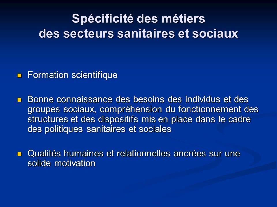 Spécificité des métiers des secteurs sanitaires et sociaux
