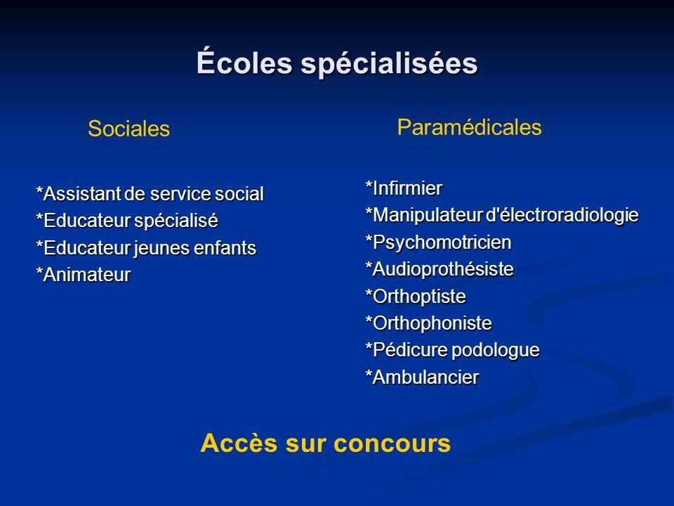 Écoles spécialisées Accès sur concours Sociales Paramédicales