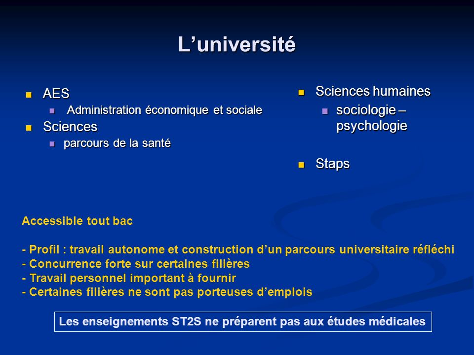 L'université Sciences humaines AES sociologie –psychologie Sciences