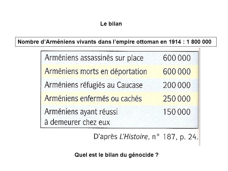 Quel est le bilan du génocide