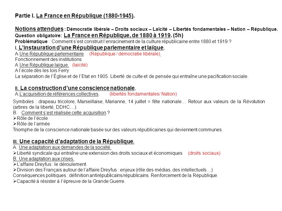 Partie I. La France en République (1880-1945).