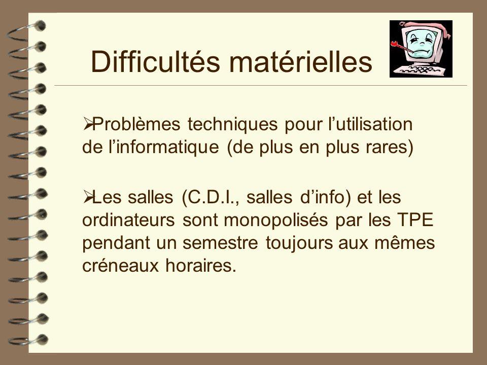 Difficultés matérielles