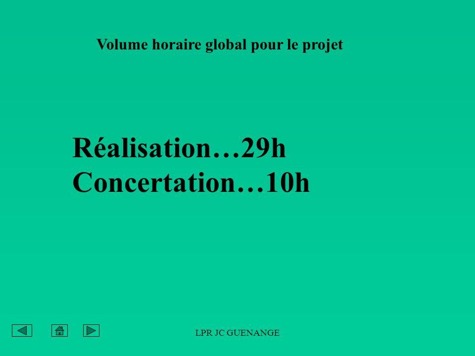 Volume horaire global pour le projet