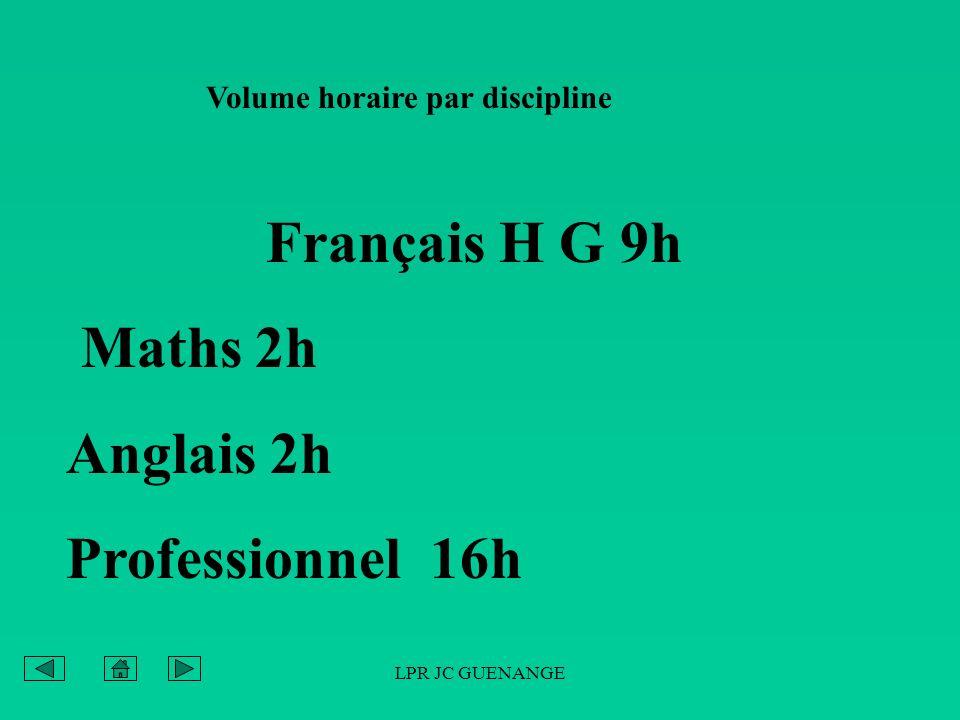 Volume horaire par discipline