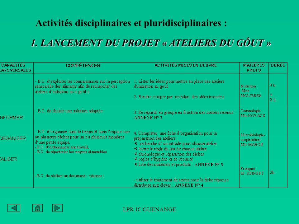 Activités disciplinaires et pluridisciplinaires :