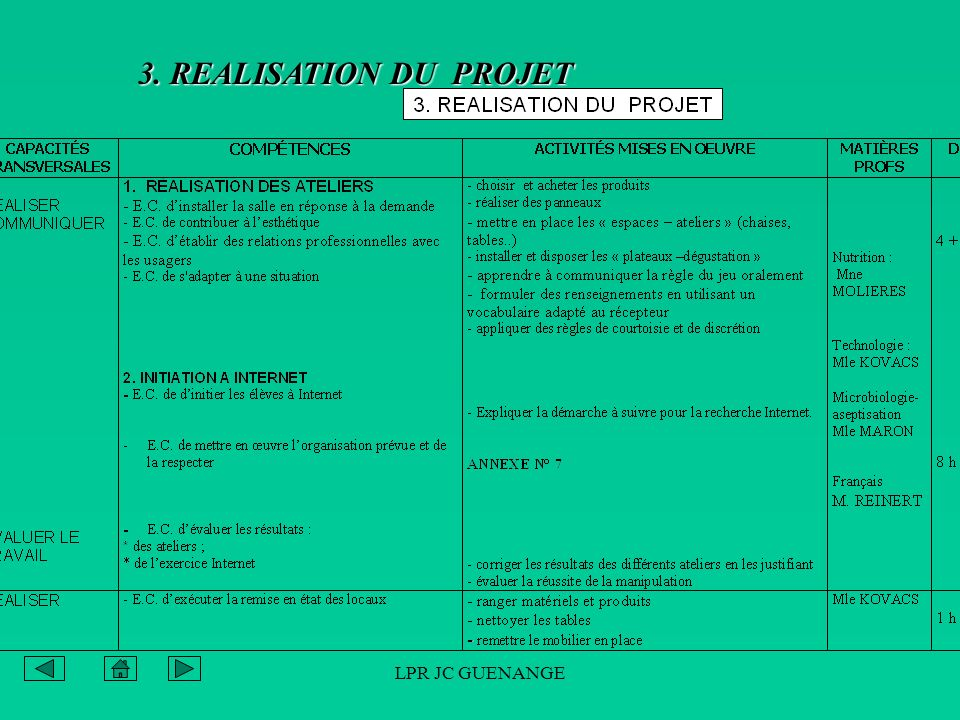 3. REALISATION DU PROJET LPR JC GUENANGE