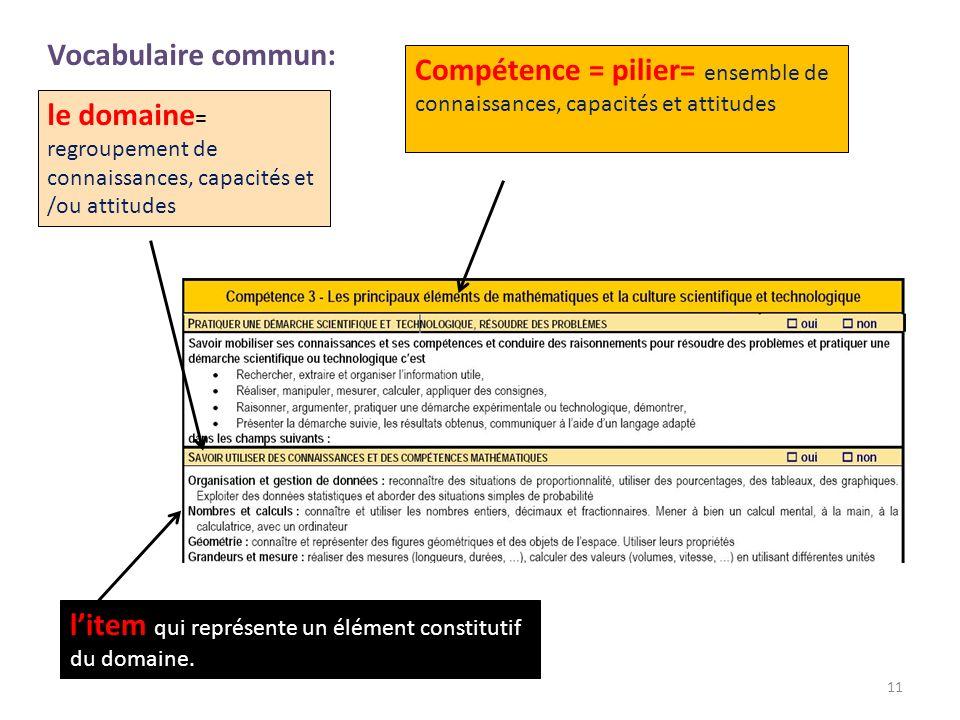 Vocabulaire commun: Compétence = pilier= ensemble de connaissances, capacités et attitudes.