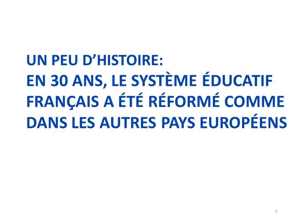 Un peu d'histoire: En 30 ans, le système éducatif français a été réformé comme dans les autres pays européens