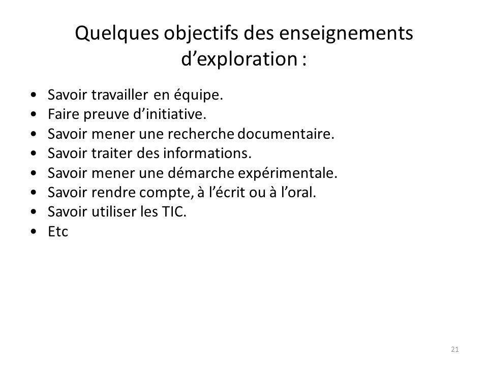 Quelques objectifs des enseignements d'exploration :