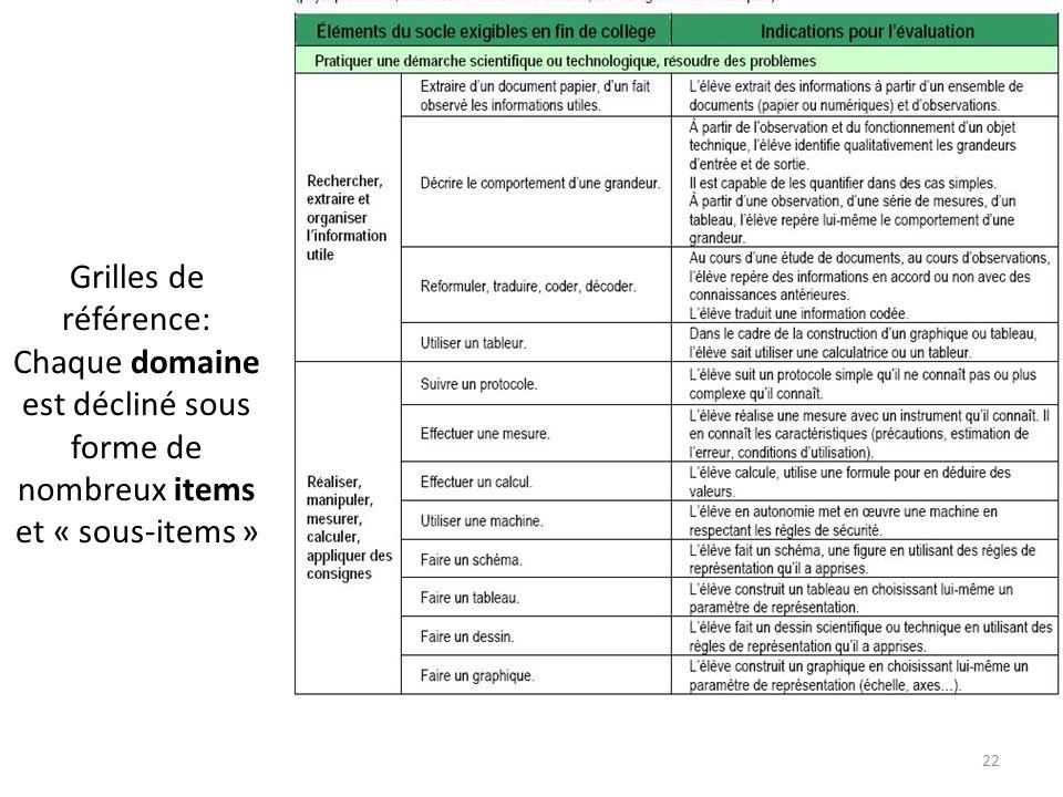 Grilles de référence: Chaque domaine est décliné sous forme de nombreux items et « sous-items »