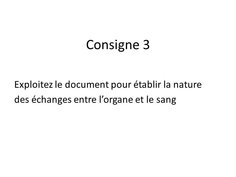 Consigne 3 Exploitez le document pour établir la nature