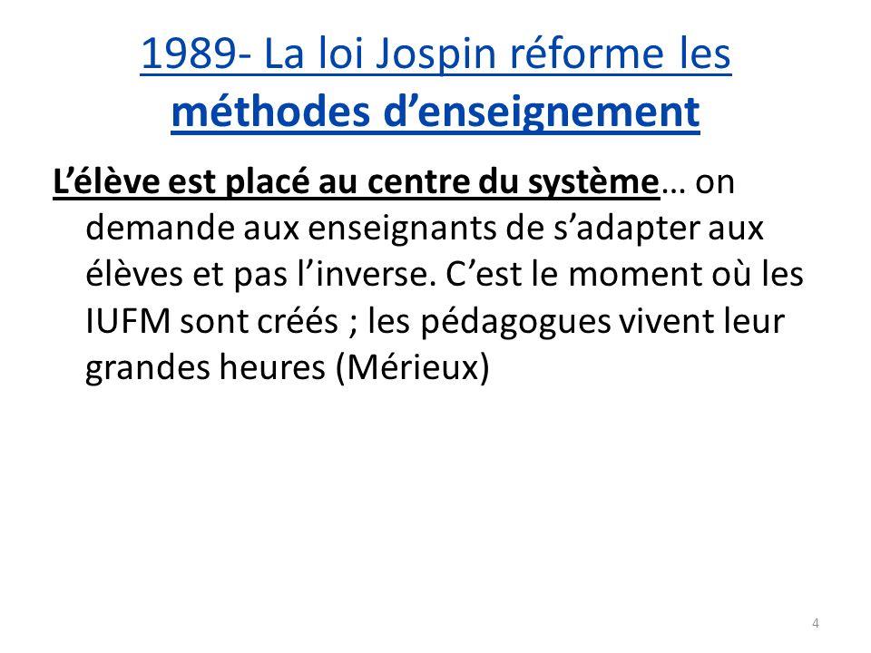 1989- La loi Jospin réforme les méthodes d'enseignement