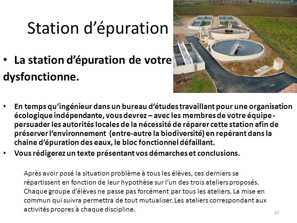 Station d'épuration La station d'épuration de votre ville