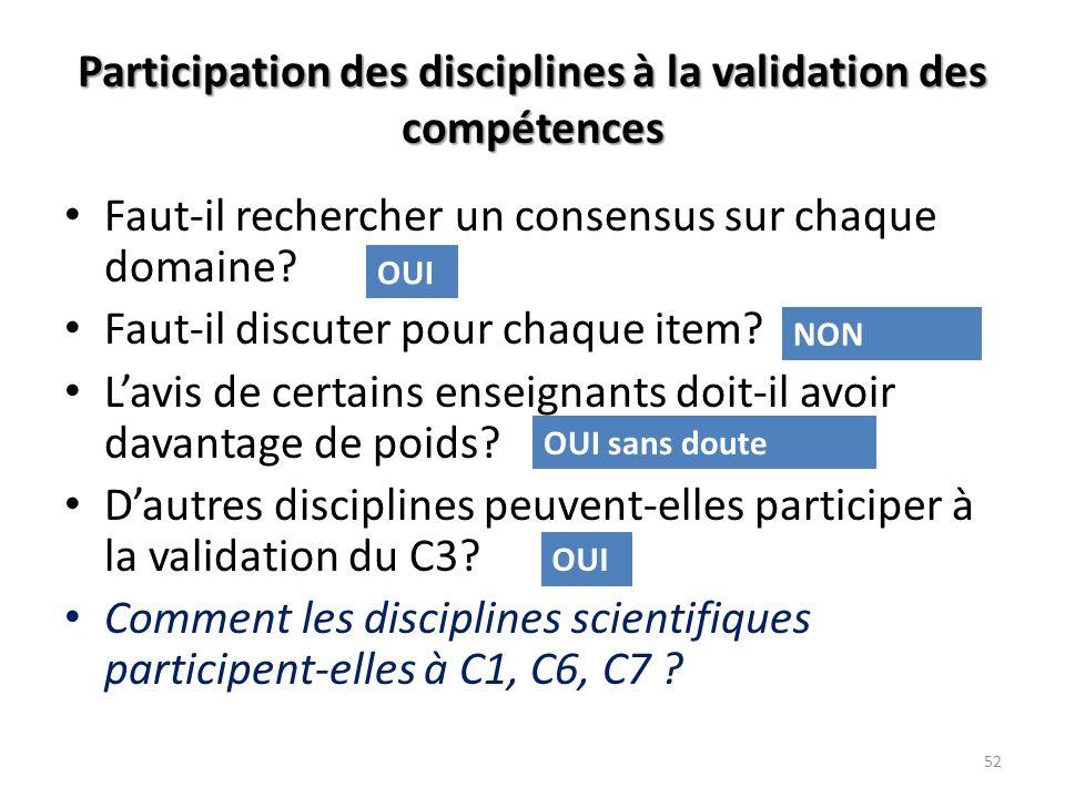 Participation des disciplines à la validation des compétences