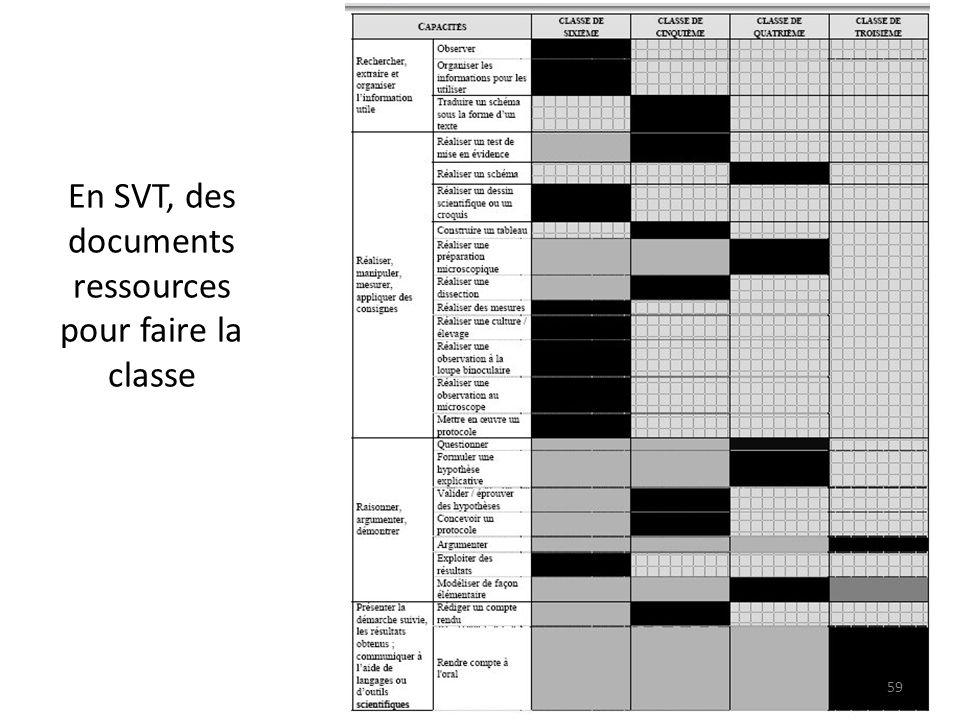 En SVT, des documents ressources pour faire la classe