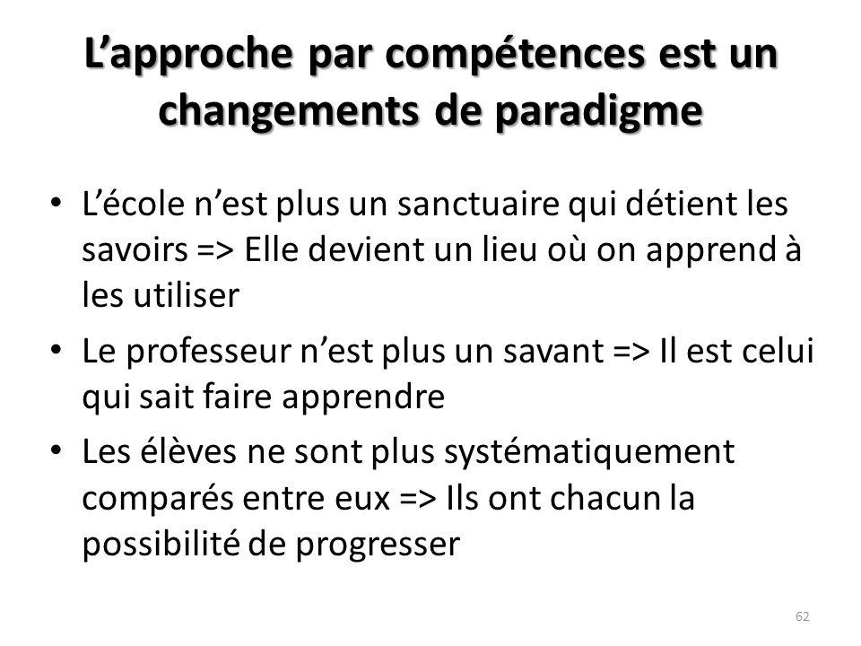 L'approche par compétences est un changements de paradigme