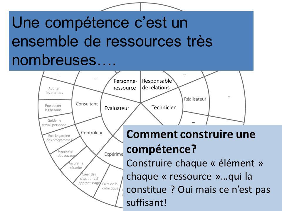 Une compétence c'est un ensemble de ressources très nombreuses….