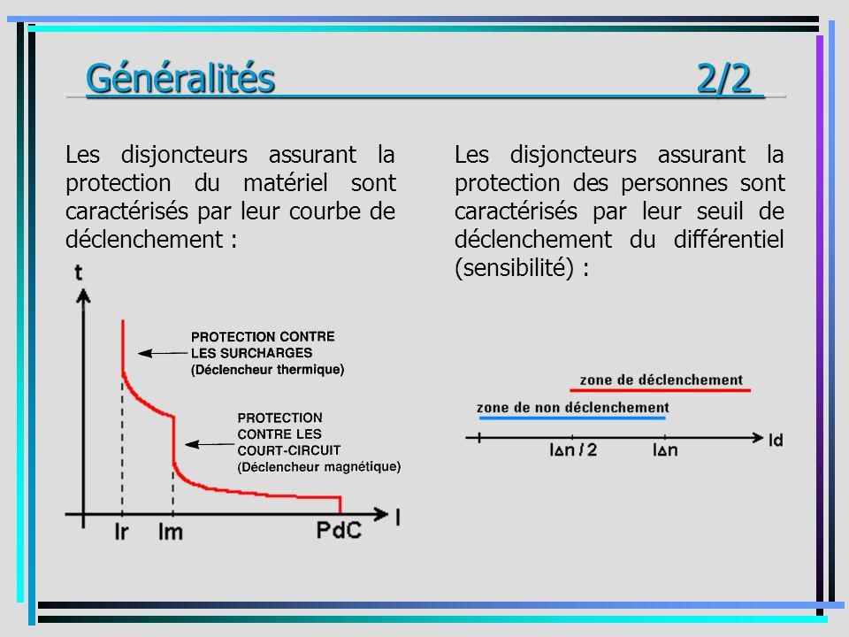 _Généralités 2/2 _