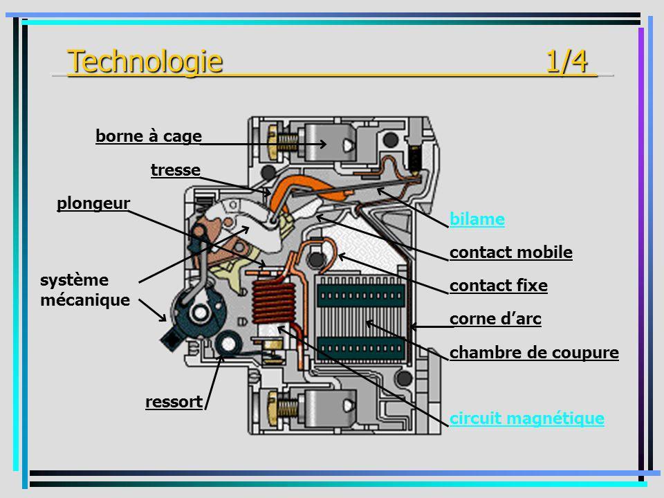 _Technologie 1/4 _ borne à cage tresse plongeur bilame contact mobile
