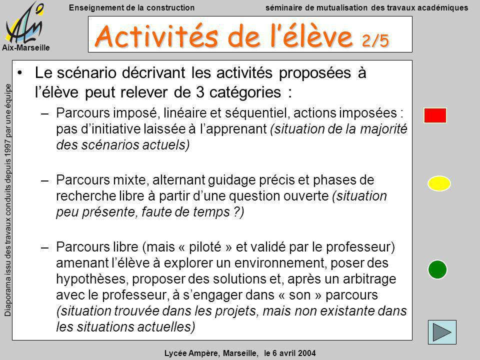 Activités de l'élève 2/5 Le scénario décrivant les activités proposées à l'élève peut relever de 3 catégories :