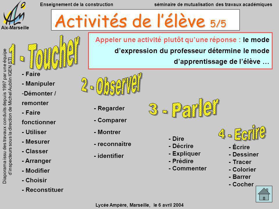 Activités de l'élève 5/5 1 - Toucher 2 - Observer 3 - Parler