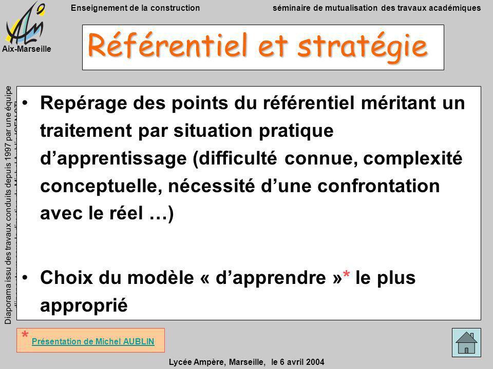 Référentiel et stratégie