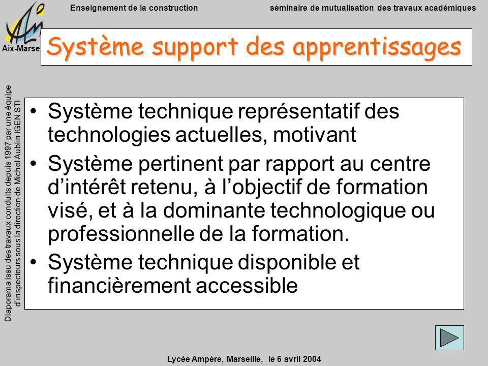 Système support des apprentissages