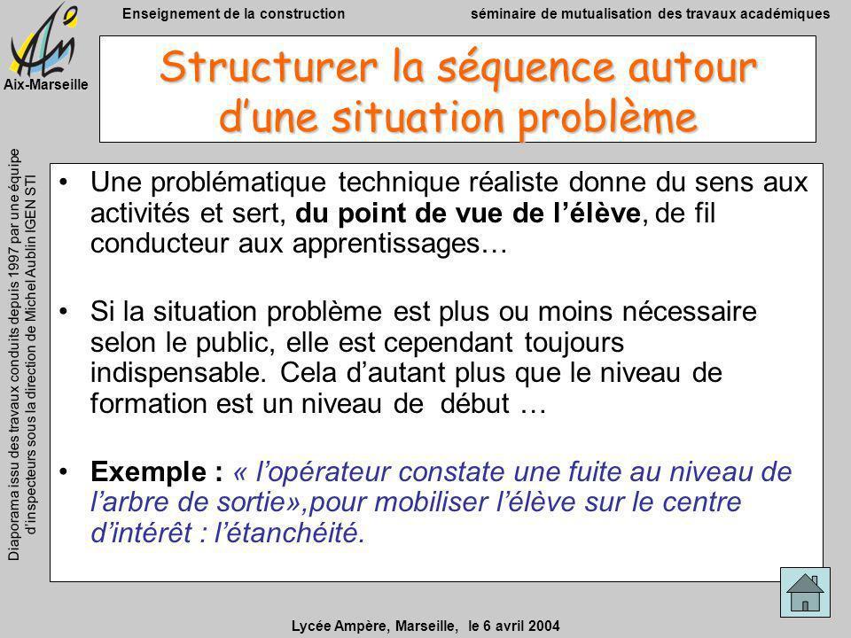 Structurer la séquence autour d'une situation problème